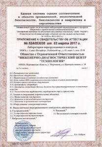 прил-2